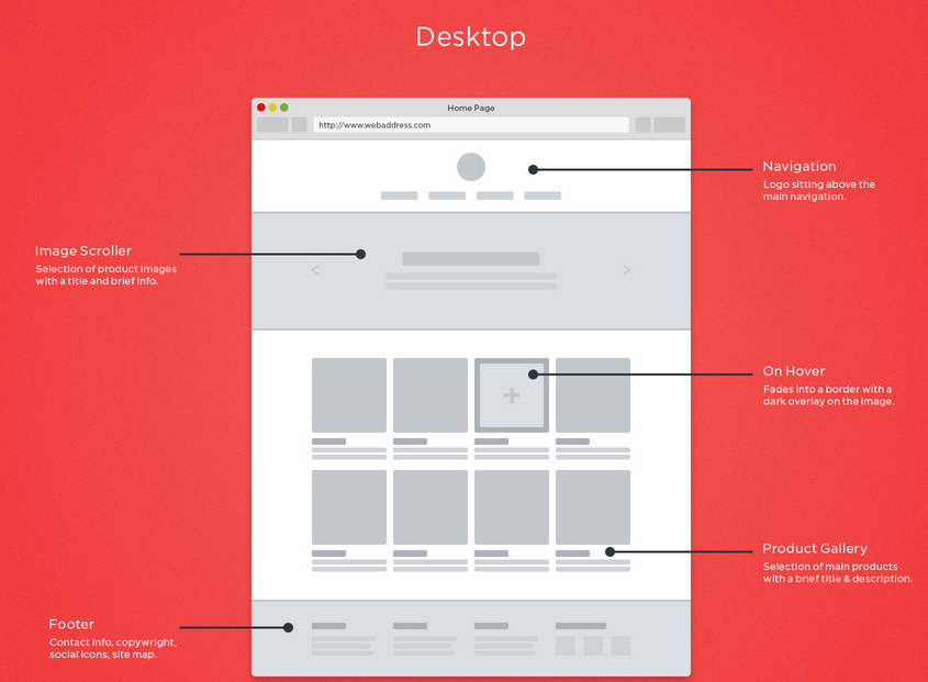 Responsive Wireframe