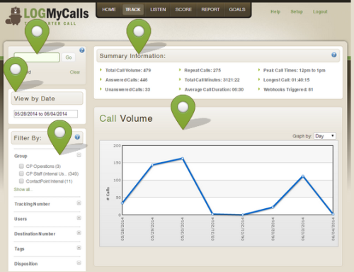 LogMyCalls Phone Call Tracking Software
