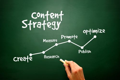 4 Tips for Creating a Killer Content Marketing Strategy