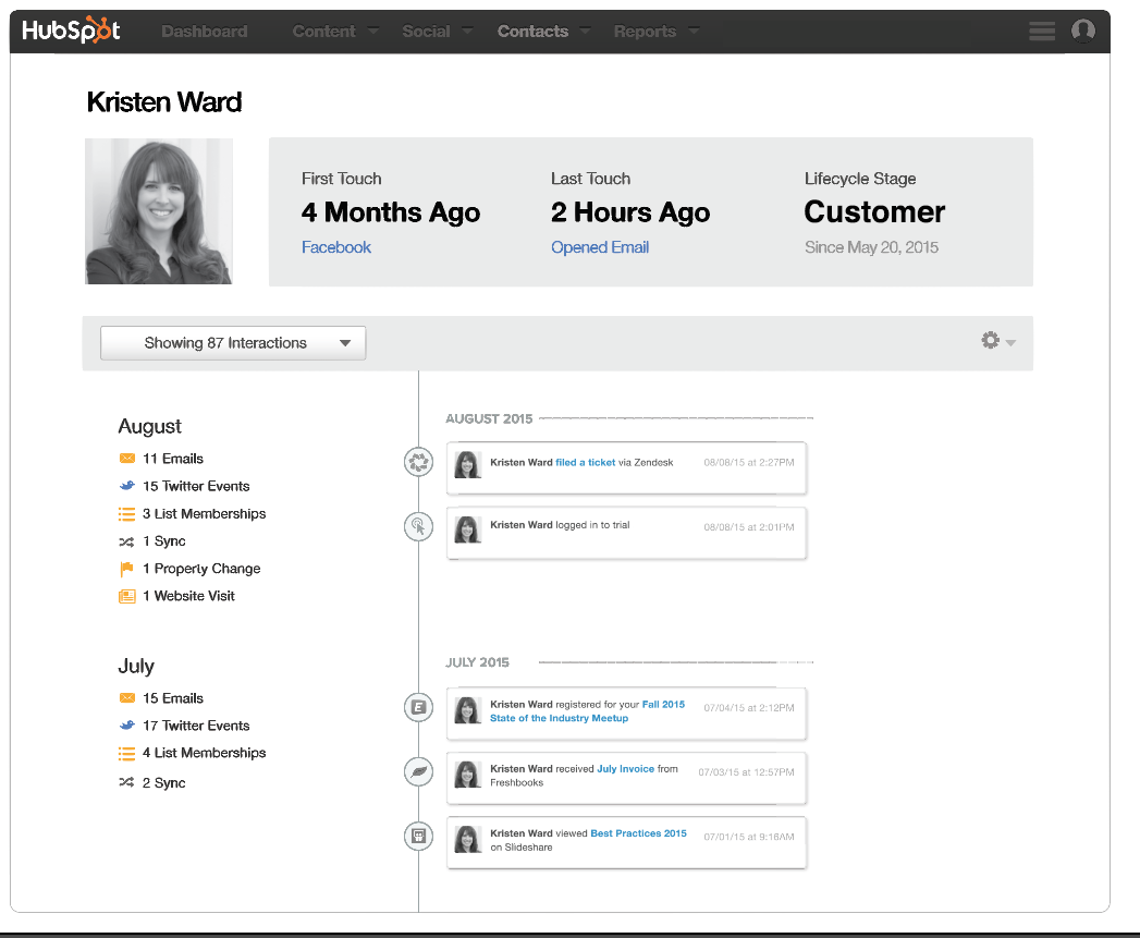 HubSpot Releases New Features & Product Updates